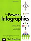 Power of Infographics, The: Using Pictures to Communicate and Connect With Your Audiences (Que Biz-Tech)