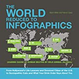The World Reduced to Infographics: From Hollywood's Life Lessons and Doomed Cities of the U.s. to Sociopathic Cats and What Your Drink Order Says About You